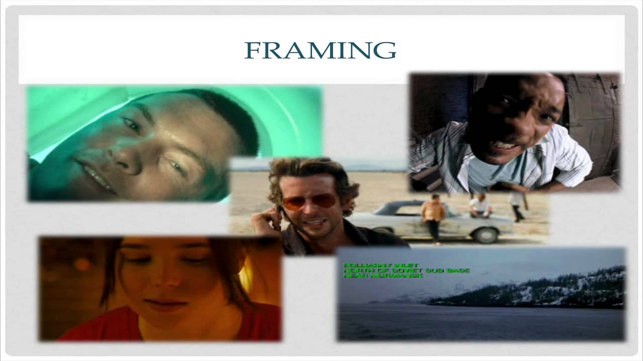 Cinematic Level Definition and Framing - YouTube