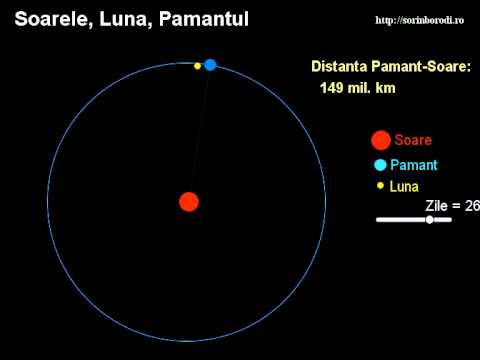 Orbita Lunii