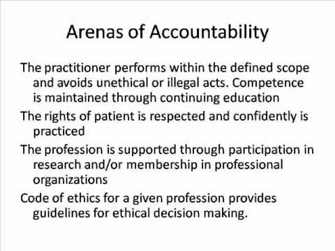 law ethics in nursing Nursing ethics and law - news, analysis and nursing practice.