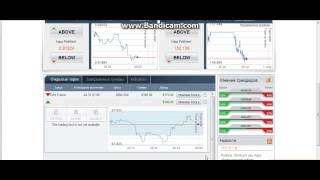 Торговля бинарными опционами обучение