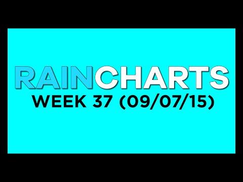 RAIN Charts: Top 100 (09/07/15)
