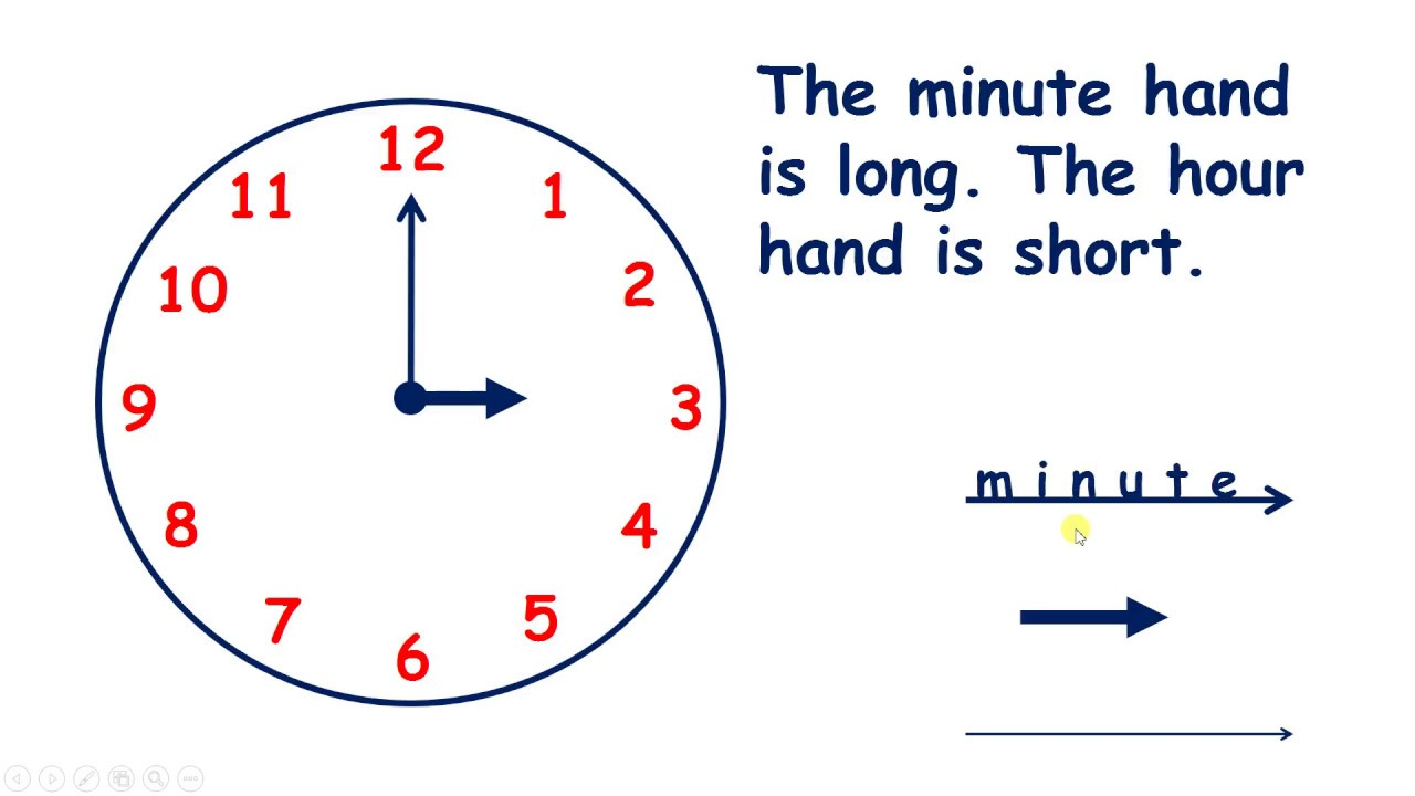 Tell the time at o'clock and half past - YouTube