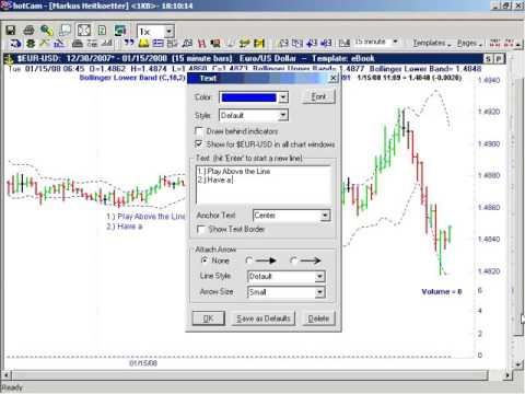 Markus Heitkoetter: Day Trading Series - Chapter II : Day Trading Basics (Part 2)