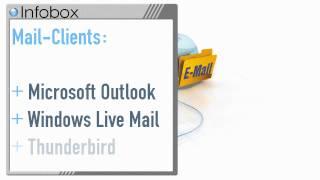 Was ist eigentlich... E-Mail