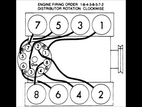 how to : small or big block chevy firing order explained - youtube  youtube