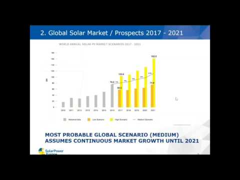 SolarPower Webinar: Global Market Outlook 2017-2021