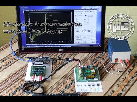InnovateFPGA   Americas   AS033 - Reconfigurable virtual