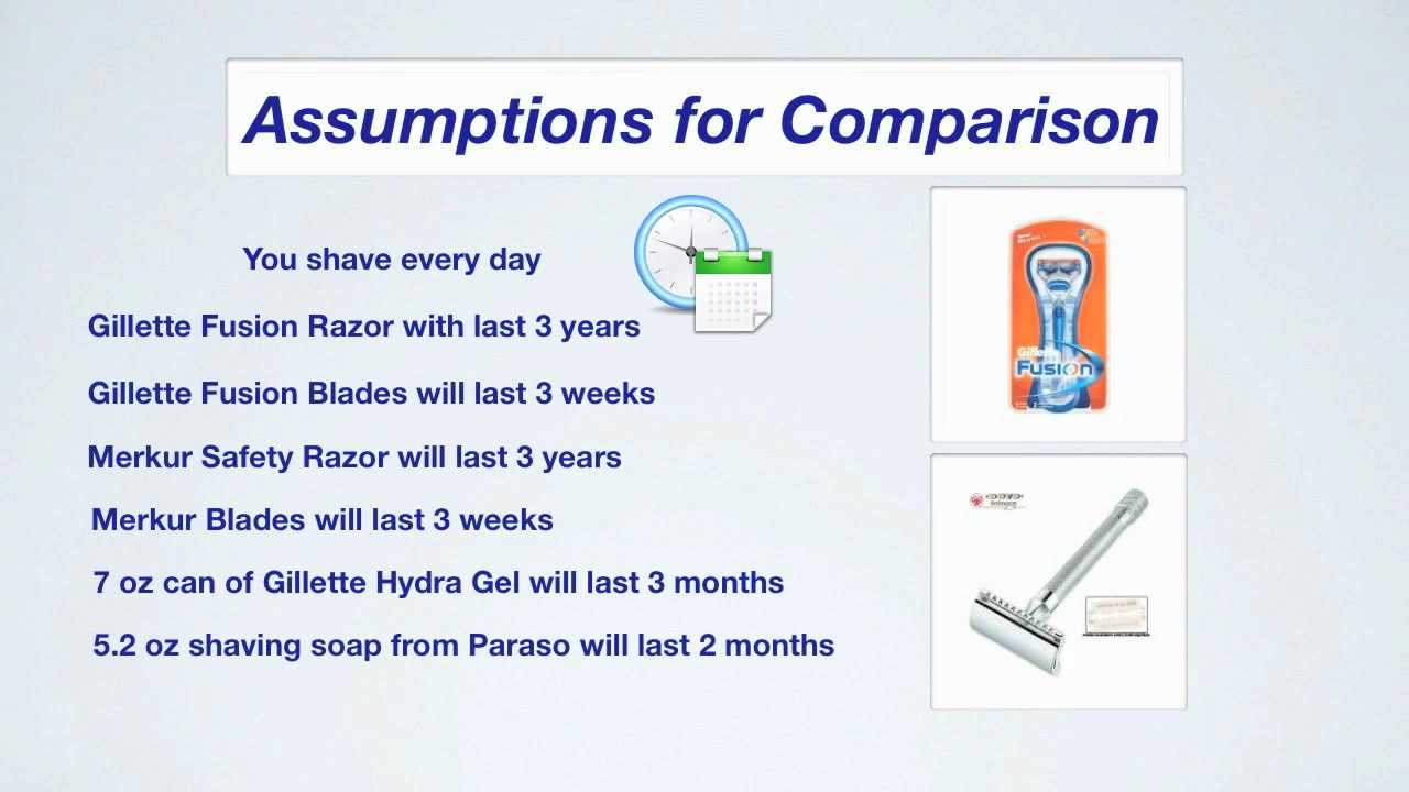 razor blades vs electric shavers