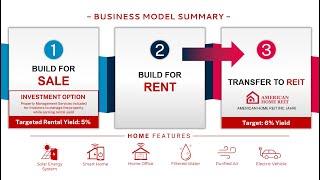 AEI BUSINESS MODEL