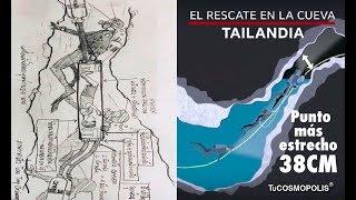 ASÍ es EL INCREÍBLE RESCATE de LOS NIÑOS de TAILANDIA