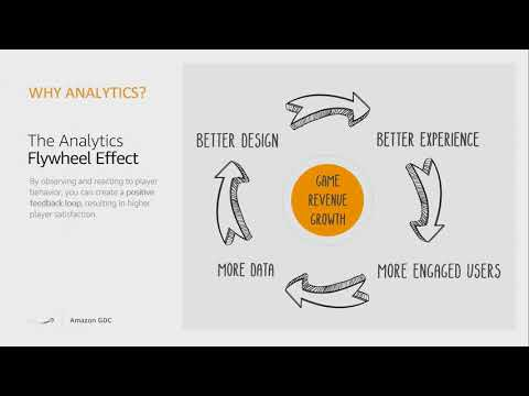 BUILD AN ANALYTICS PIPELINE, QUICK AND EASY