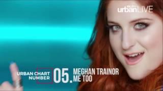 Top10 Urban Radio Week 4 August