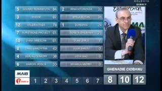 Finala Națională - Eurovision Moldova 2015 (Partea 4)