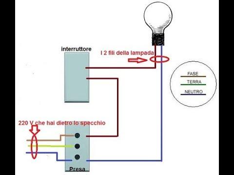 come posso fare luce in locale senza corrente? | Yahoo Answers