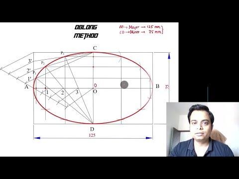 Ellipse Construction by Oblong Method_Reloaded