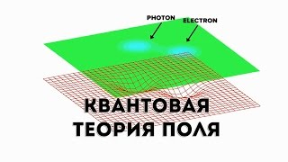 Квантовая теория поля