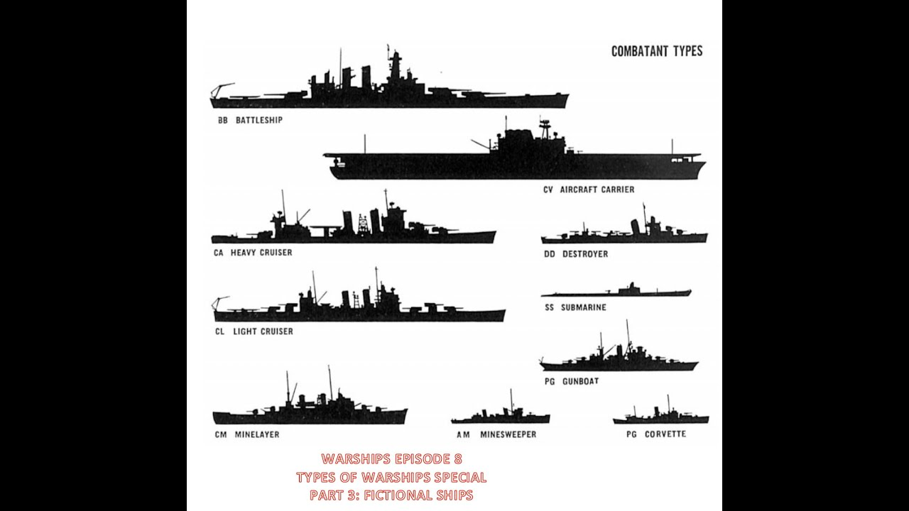 Warships EP 8: Types of Warships Special Part 3: Fictional Ships