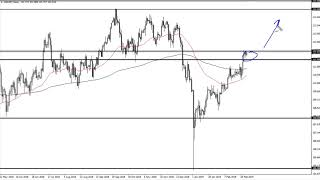 USD/JPY Technical Analysis for March 06, 2019 by FXEmpire.com