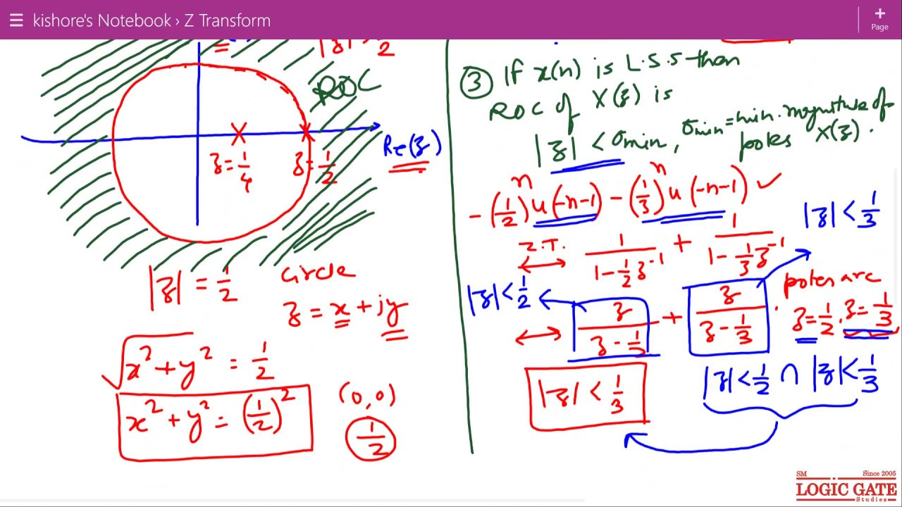 hight resolution of roc of z transform and properties of roc