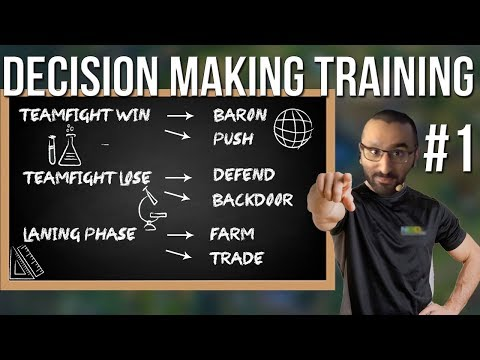 Decision Making Training #1 [League of Legends] [Deutsch / German]