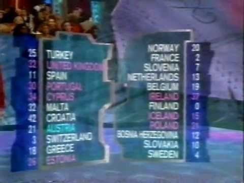 BBC - Eurovision 1996 final - full voting & winning Ireland