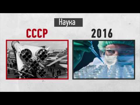 КПРФ: СССР возвращается! (2016)