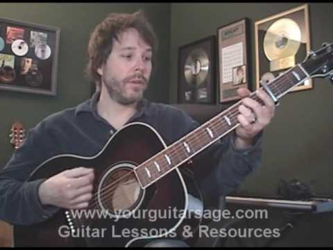 Teardrops on my guitar acoustic chords