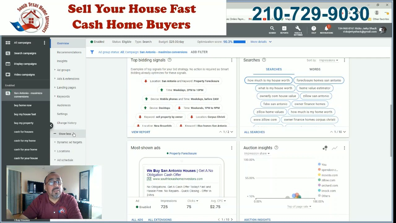 Find motivated home sellers with these ppc ads.
