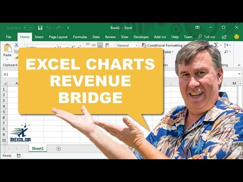 revenue bridge chart 1093 learn excel from mrexcel. Black Bedroom Furniture Sets. Home Design Ideas