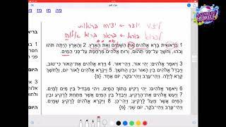 genèse 1 - versets 1-2 - apprendre l'hébreu biblique