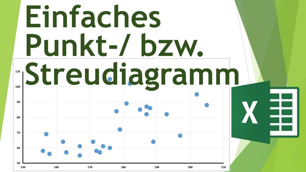 Berühmt Interpretieren Streudiagramme Arbeitsblatt Ideen - Super ...