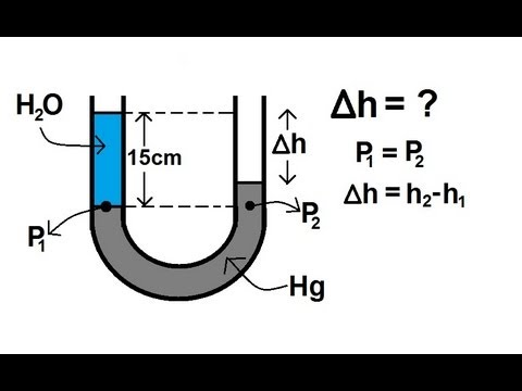 Physics - Fluid Statics (7 of 10) Pressure Gauge