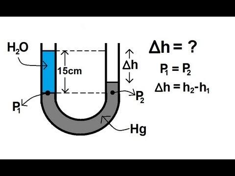 Physics - Fluid Statics (7 of 10) Pressure Gauge