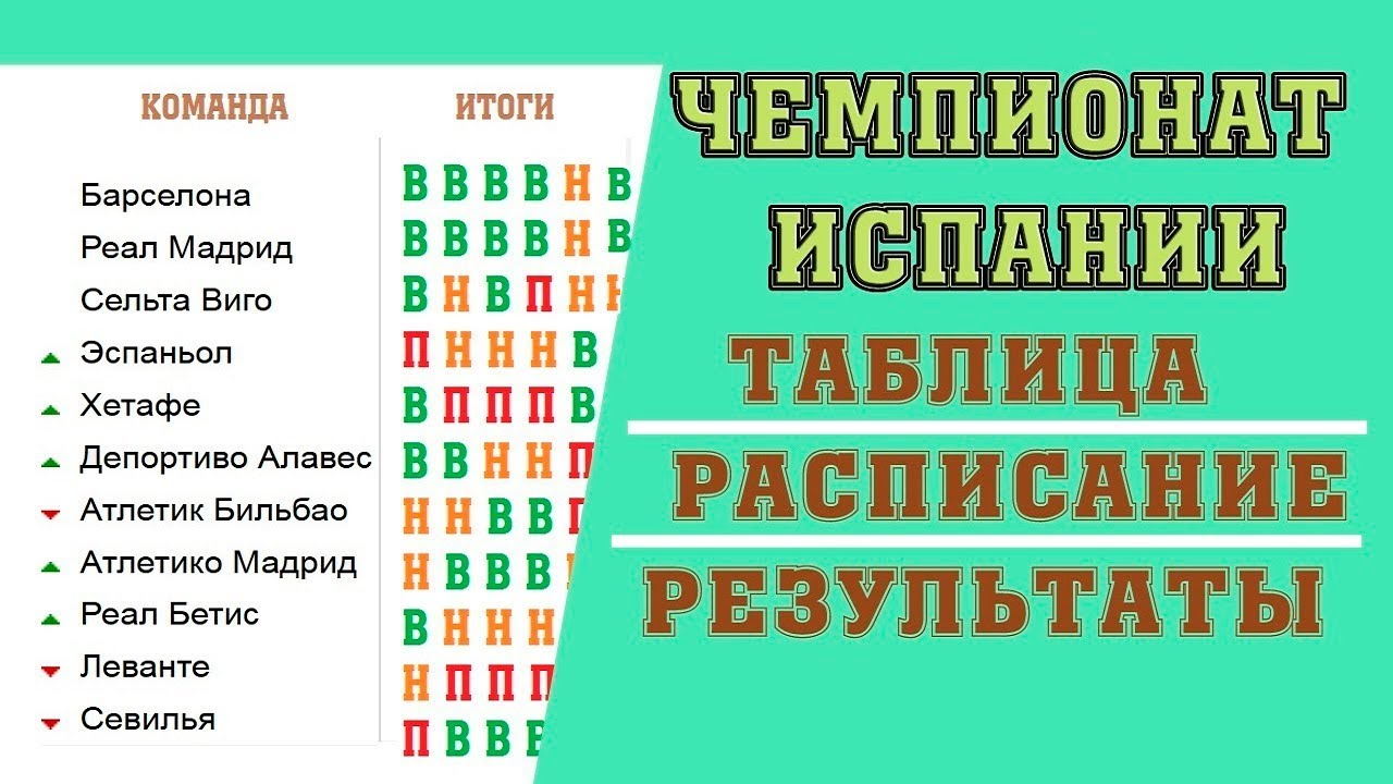 Футбол ла лига 2019 [PUNIQRANDLINE-(au-dating-names.txt) 38