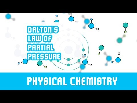 States of Matter | Dalton's Law of Partial Pressure |