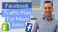 How To Promote Your Online Store On Facebook With Ads, Pages, & Groups (Beginners Tutorial)