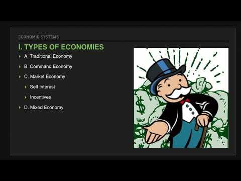 Econ National Economic Goals 1
