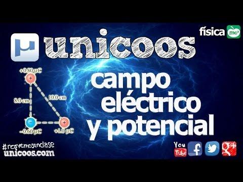 FISICA Electrostatica 01 BACHILLERATO campo electrico y potencial Coulomb