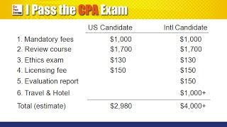 CPA Exam Fees 2014: How Much does it Cost?