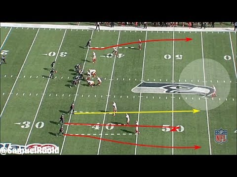 Film Room: Jimmy Graham