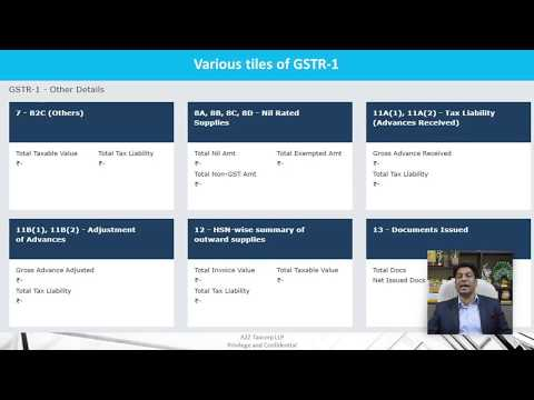 How to file return in Form GSTR-1 for furnishing details of outward supplies – Bimal Jain