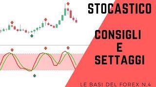 LE BASI DEL FOREX EP.4: STOCASTICO, CONSIGLI E SETTAGGI