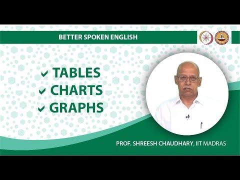 Tables, Charts, Graphs