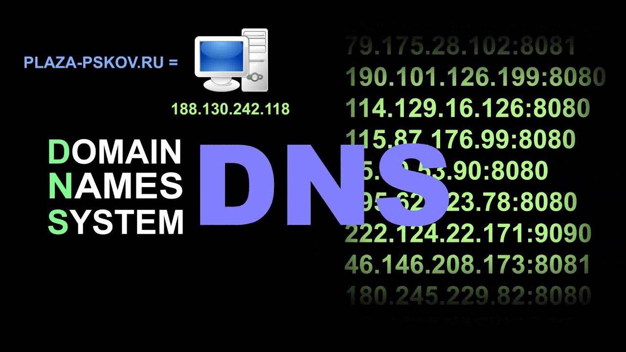 Что такое DNS и как он работает - Проще говоря #1