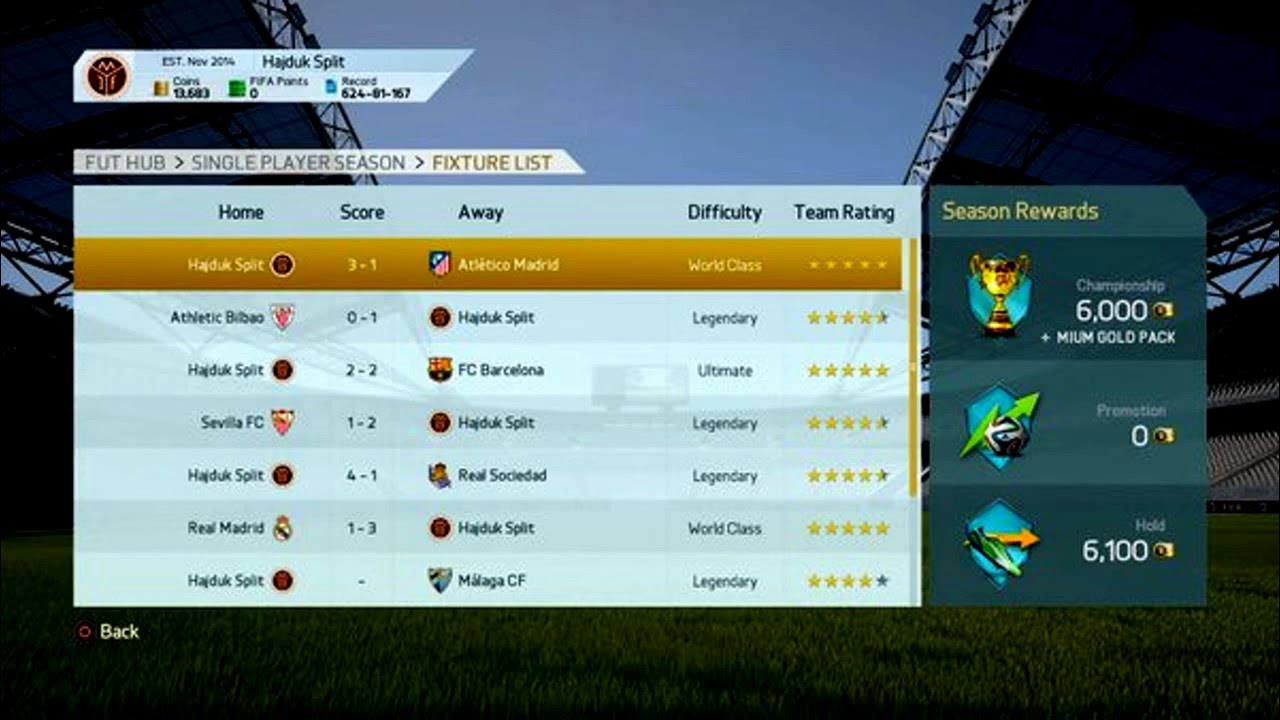 Fifa ultimate team league prizes for games