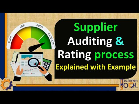 How to do Supplier Auditing & Supplier Rating? | Purchase (Logistics) | Explained with example