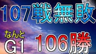 ウイニングポスト8 2016【107戦無敗】