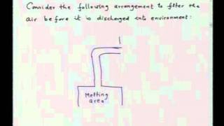 Mod-01 Lec-23 Macroscopic Energy Balance:Applications to Design Head Meters, Stack and Blowers