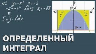 алгебра ОПРЕДЕЛЕННЫЙ ИНТЕГРАЛ вычисление площади