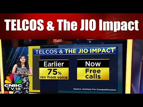 TELCOS & The JIO Impact | India is now the Highest Mobile Data user in the World